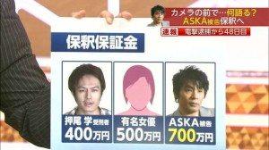 Aska was released on bail of 7 million yen