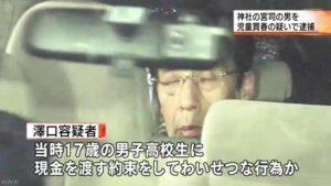 Hiroshi Sawaguchi