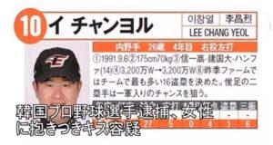 Lee Chang-Yeol