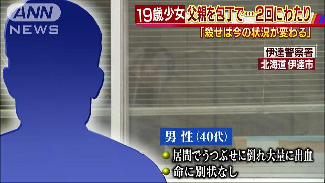 Hokkaido police have arrested a 19-year-old girl in the stabbing of her father