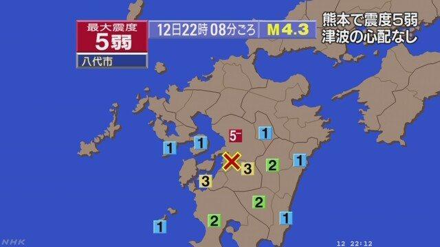 A magnitude 4.3 earthquake struck Kumamoto on Sunday