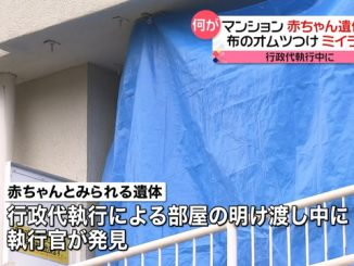 The mummified remains of a baby were found in an apartment in Setagaya Ward on Thursday
