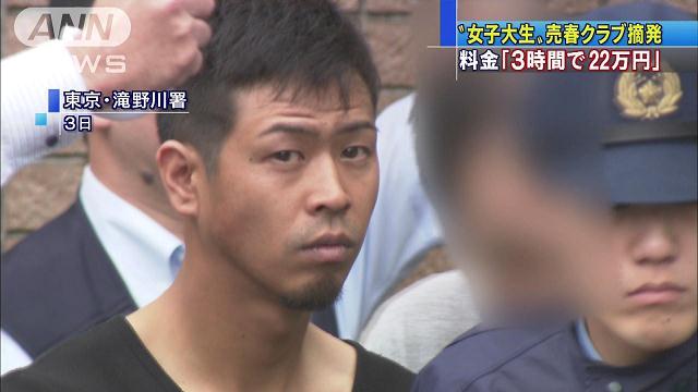 Yoshihiro Aihara