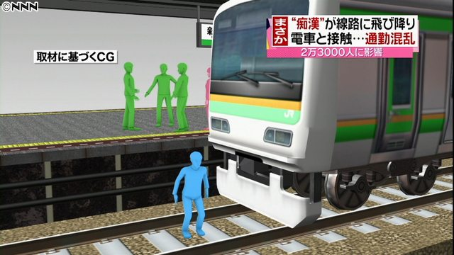 A man jumped from the JR Tokaido Line platform at Shimbashi Station