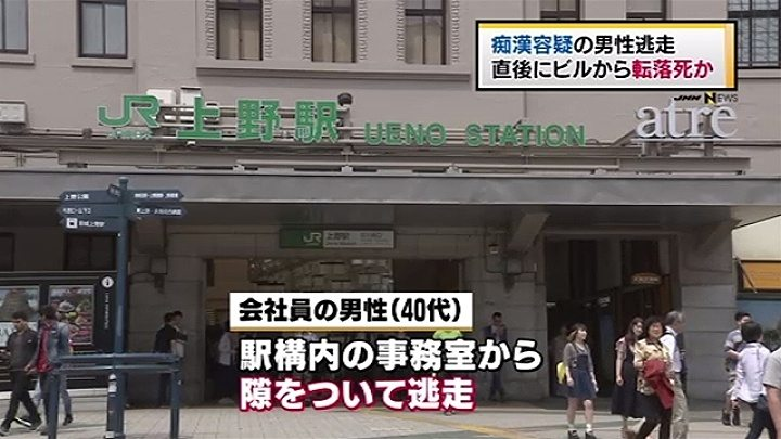 A man in his 40s died in what is believed to have been a fall from a building near Ueno Station after being accused of groping a woman